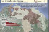 Venezuela es el país más violento de América